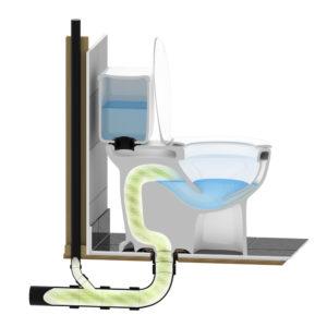 toilet schema